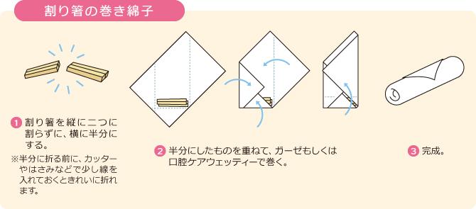 割り箸の巻き綿子