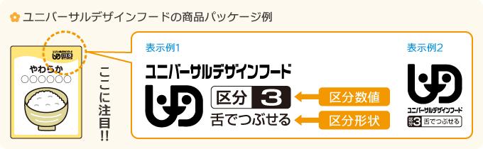 「ユニバーサルデザインフード」の商品パッケージ例