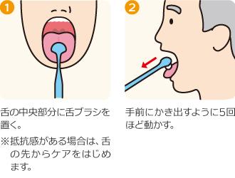 舌ブラシの使い方