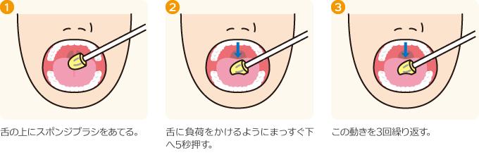 口腔内ストレッチの方法(舌)